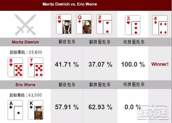 【蜗牛棋牌】牌局分析:过度游戏的AK