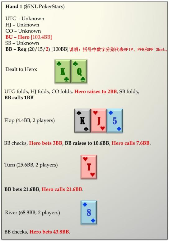 【蜗牛棋牌】六人桌常规局典型牌例100手-1
