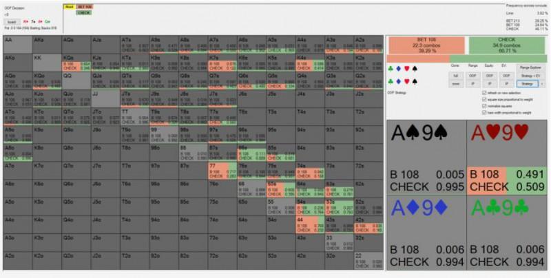 【蜗牛棋牌】牌局分析:65s在K-7-4翻牌面的三连注诈唬