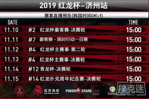 【蜗牛棋牌】2019红龙杯 | 中国玩家殷哂铭以2,785,000的筹码量成为CL,领衔36人晋级下一轮!
