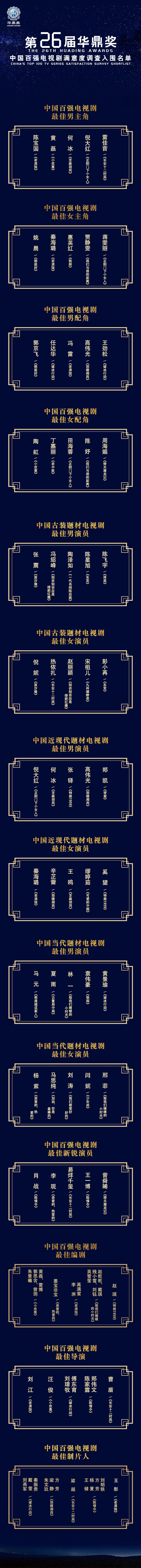 【蜗牛棋牌】第26届华鼎奖提名名单出炉,百舸争流,谁能笑傲群雄?