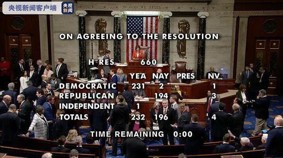 【蜗牛棋牌】美众议院通过弹劾总统调查程序 特朗普曾这样说