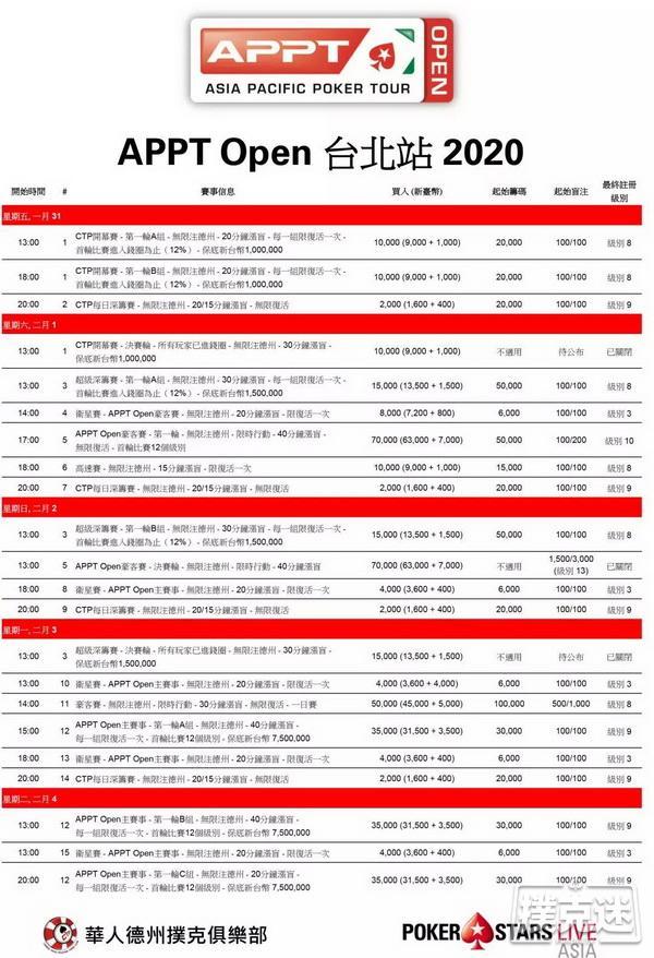 【蜗牛棋牌】2020新年伊始,亚洲两场扑克之星重要线下赛事等你来战