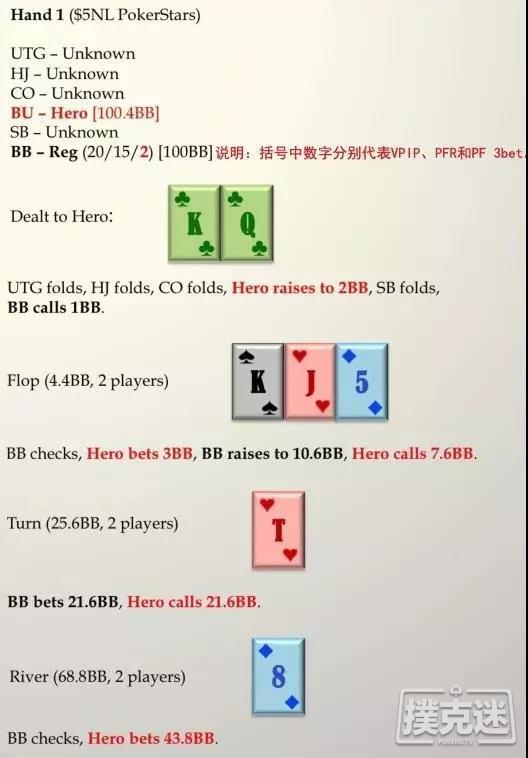 【蜗牛棋牌】六人桌典型牌例:如何评价Hero的翻前加注尺度?