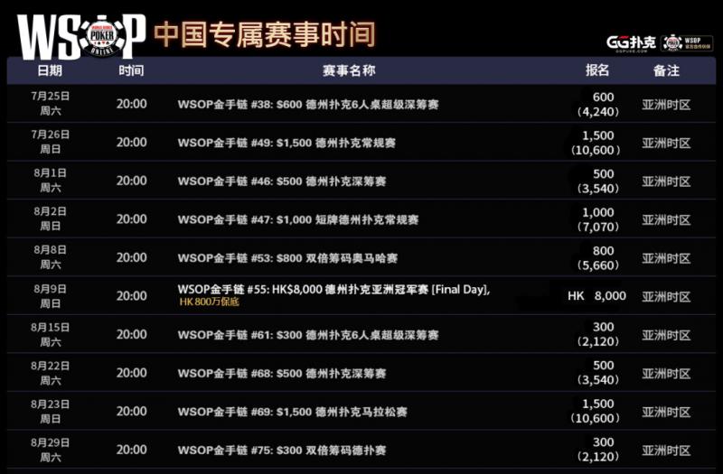 蜗牛扑克专访:GG扑克教父郭东的德扑之道,期盼国人在WSOP夺得佳绩