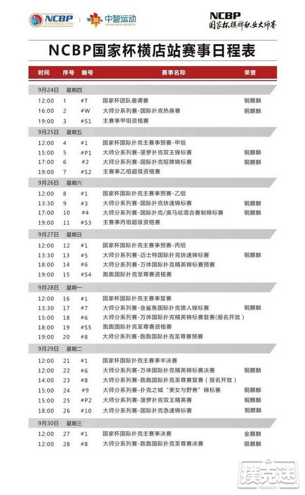 【蜗牛棋牌】2020NCBP国家杯棋牌职业大师赛横店站竞赛规程