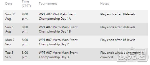 【蜗牛棋牌】WPTWOC非现场微主赛和迷你主赛将提供600万保底奖池