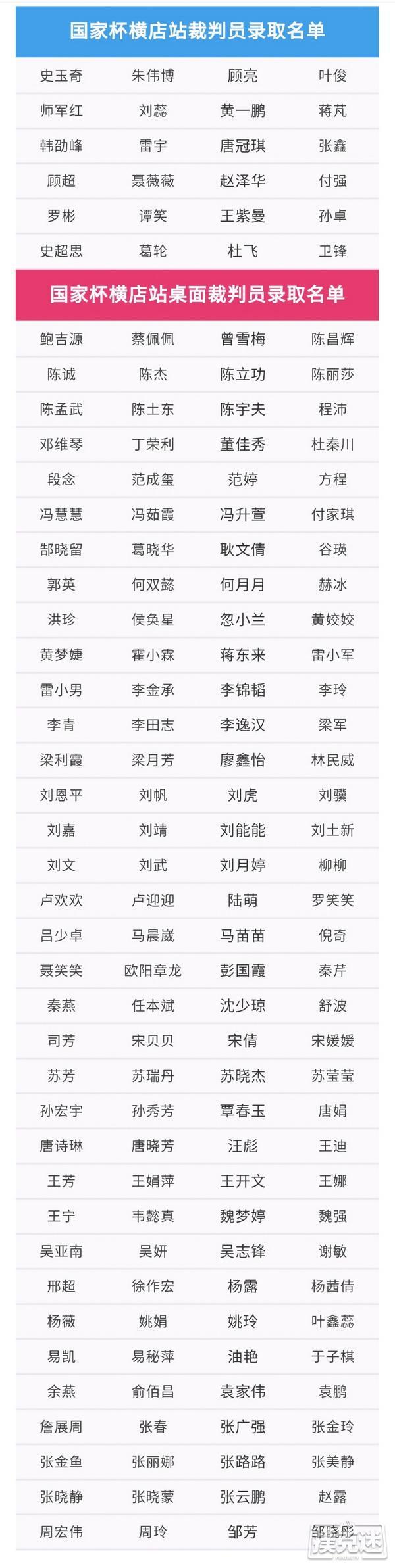 【蜗牛棋牌】2020NCBP国家杯棋牌职业大师赛横店站裁判员录取结果