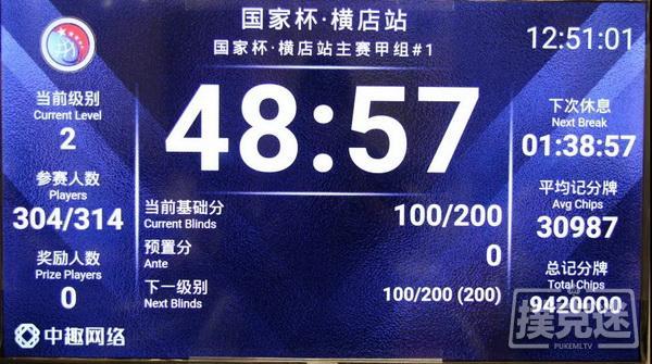 【蜗牛棋牌】国家杯横店站 | 主赛甲组565人报名,焦凡路以42.65W记分牌成为CL!