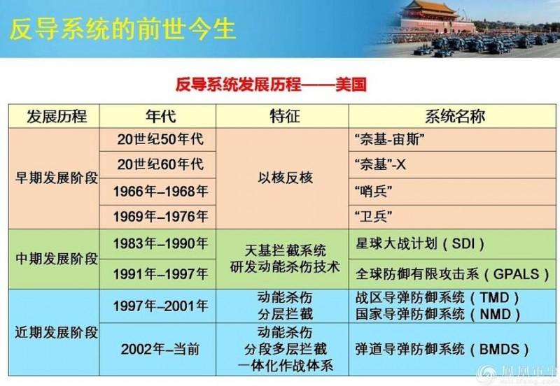 【蜗牛棋牌】萨德入韩中国为什么怒?看这11张扫盲图