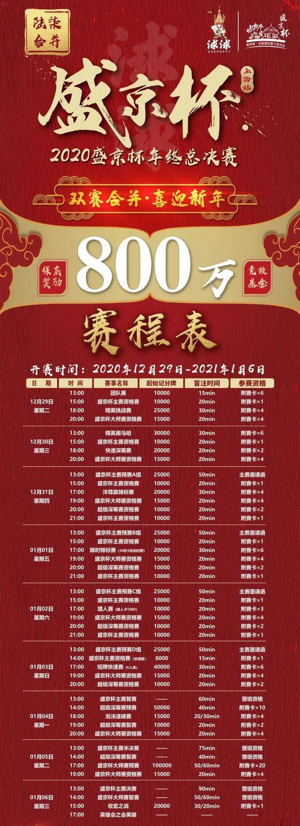 【蜗牛棋牌】【盛京杯】喜迎新年!双赛合并!2020盛京杯年终总决赛赛事预告!
