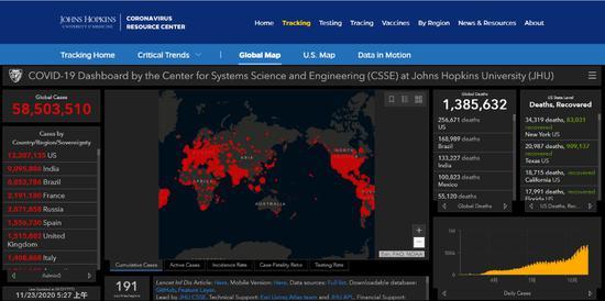【蜗牛棋牌】美国确诊病例占全球20%多,11月新增病例已超300万
