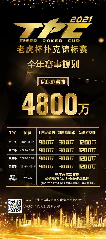 【蜗牛棋牌】首个5000万系列赛事,2021TPC老虎杯第一季即将开战!