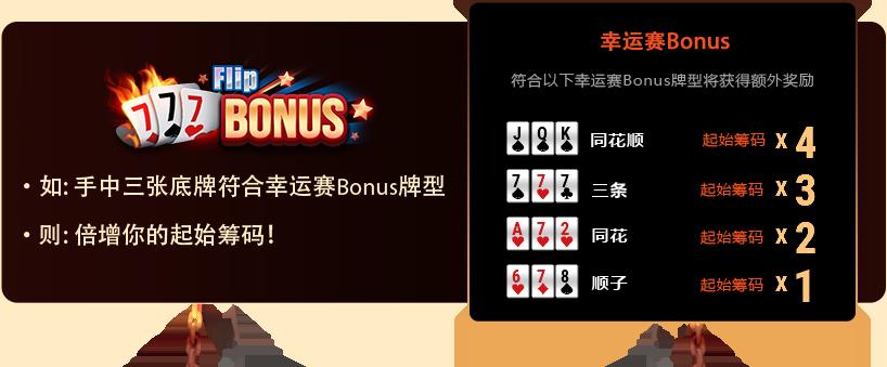 蜗牛扑克(GG扑克)推出Flip&Go比赛模式