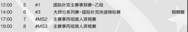 【蜗牛棋牌】国家杯济南站 | 火爆开赛,甲组吴海晶领衔66人晋级下一轮!