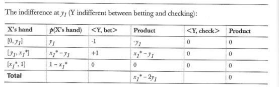 【蜗牛棋牌】德州扑克数学分布游戏