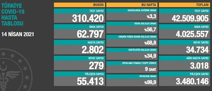 【蜗牛棋牌】土耳其新增确诊病例62797例 累计确诊超400万