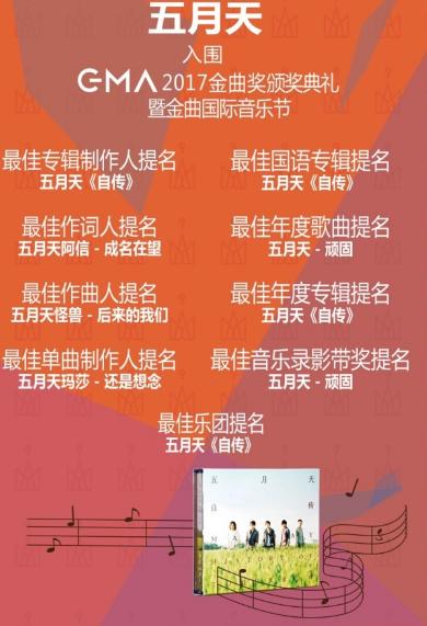 【蜗牛棋牌】28届台湾金曲奖 五月天入围九项大奖