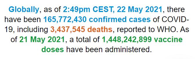 【蜗牛棋牌】世卫组织:全球累计新冠肺炎确诊病例超过1.657亿例