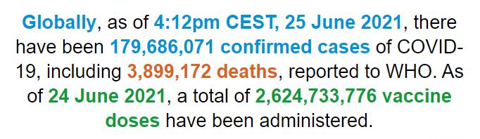 【蜗牛棋牌】世卫组织:全球新冠肺炎确诊病例超过1.7968亿例