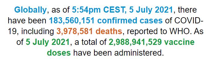 【蜗牛棋牌】世卫组织:全球新冠肺炎确诊病例超1.835亿例